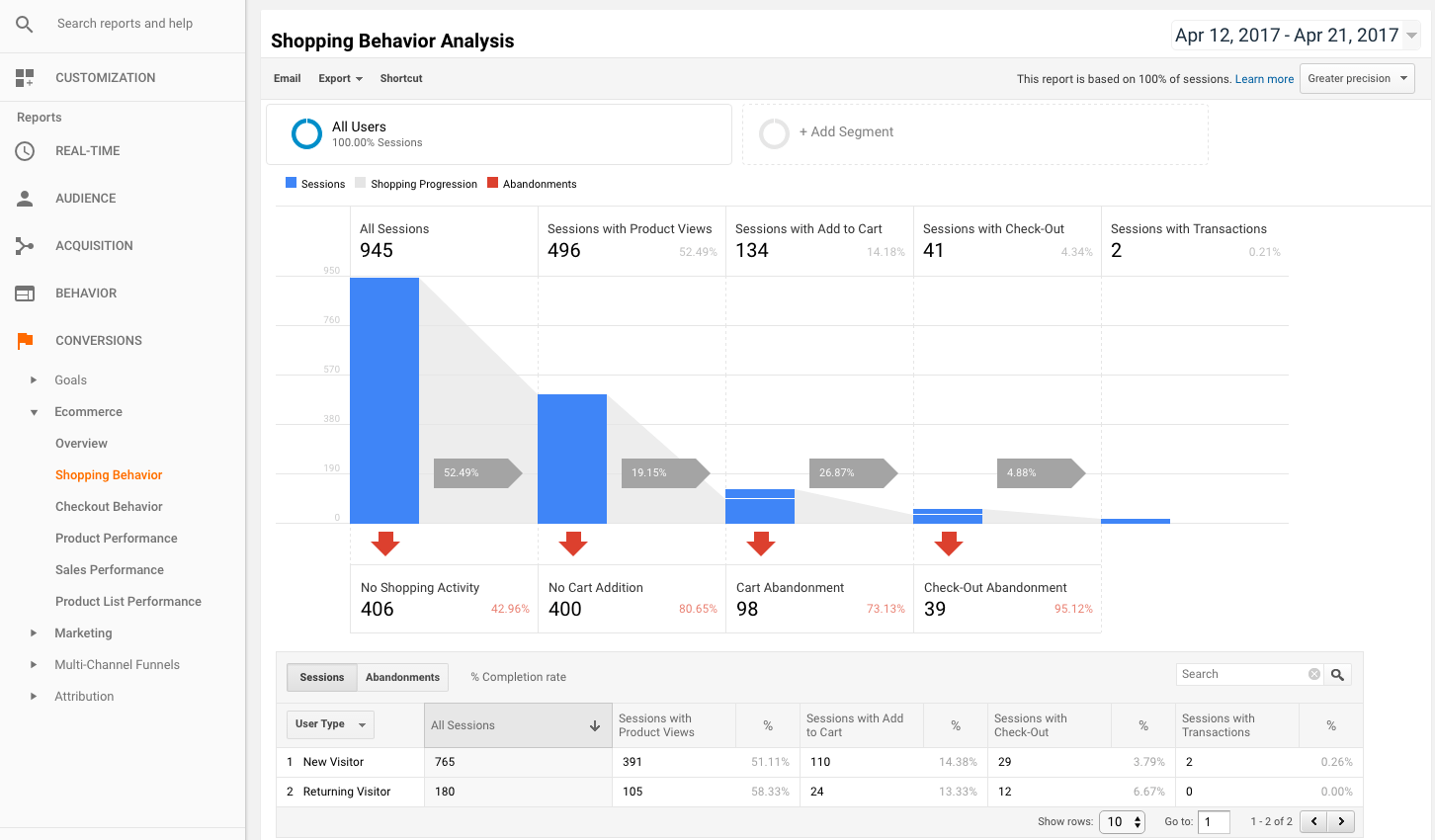 google-analytics-iot